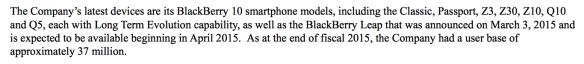 BlackBerry subscribers: 37m