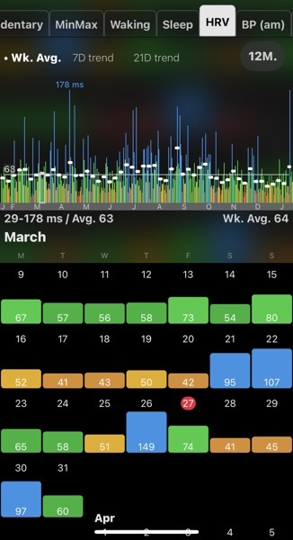 HRV data for March 2020